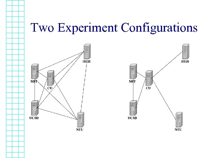 Two Experiment Configurations