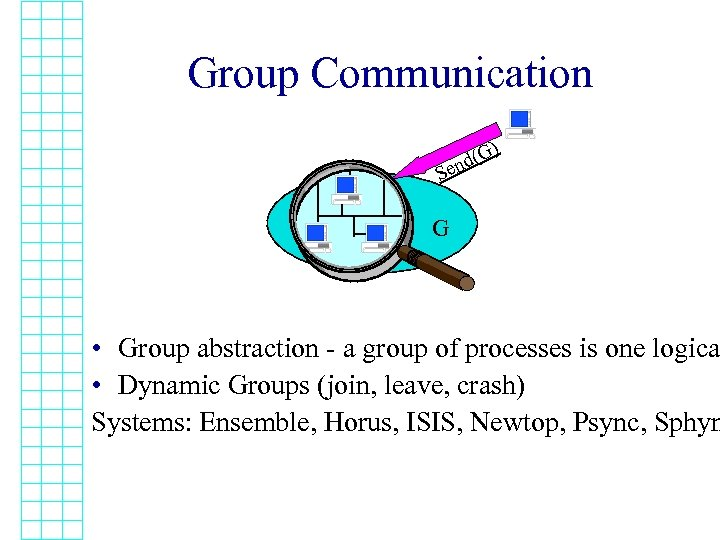 Group Communication Se (G) nd G • Group abstraction - a group of processes