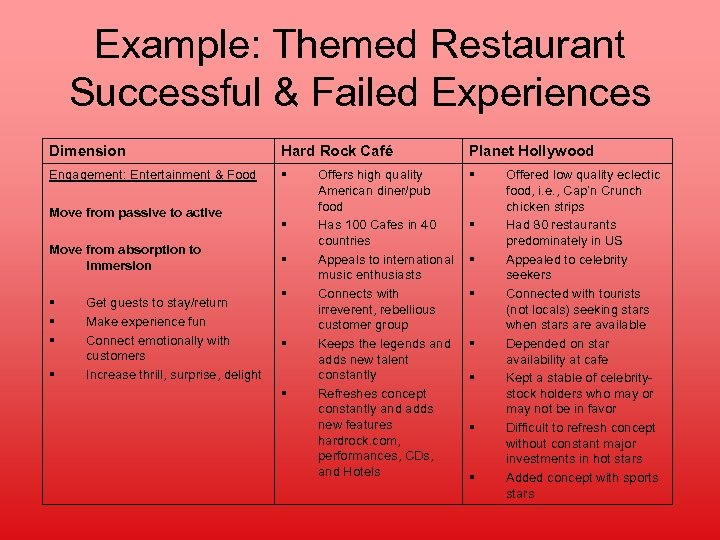 Example: Themed Restaurant Successful & Failed Experiences Dimension Hard Rock Café Planet Hollywood Engagement: