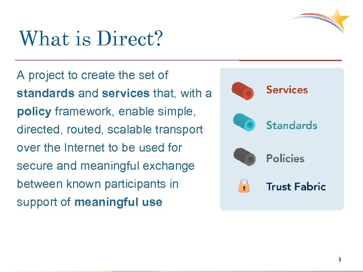 What is Direct? A project to create the set of standards and services that,