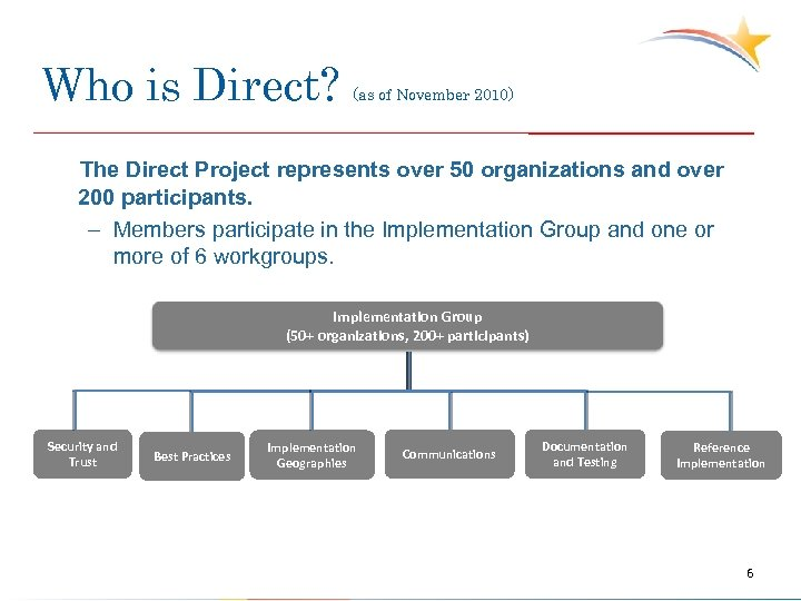 Who is Direct? (as of November 2010) The Direct Project represents over 50 organizations