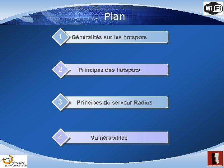 Plan 1 Généralités sur les hotspots 2 Principes des hotspots 3 Principes du serveur
