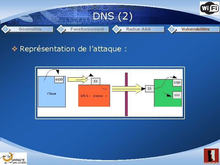 DNS (2) 1 Généralités 2 Fonctionnement 3 Radius AAA v Représentation de l'attaque :