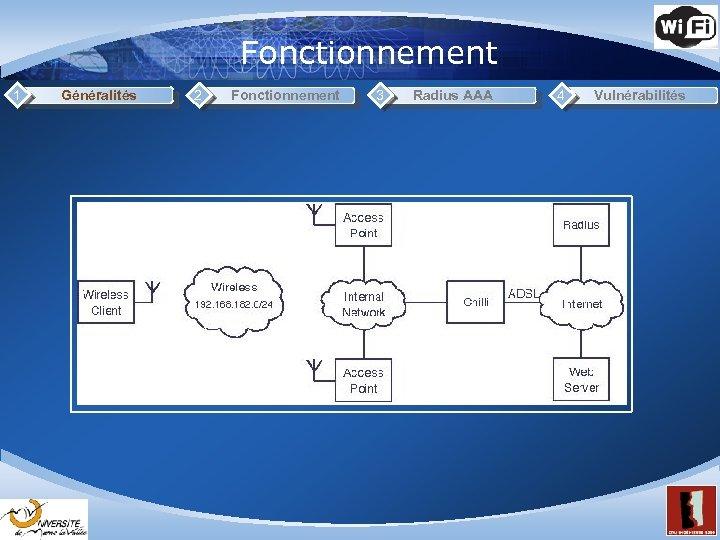 Fonctionnement 1 Généralités 2 Fonctionnement 3 Radius AAA 4 Vulnérabilités