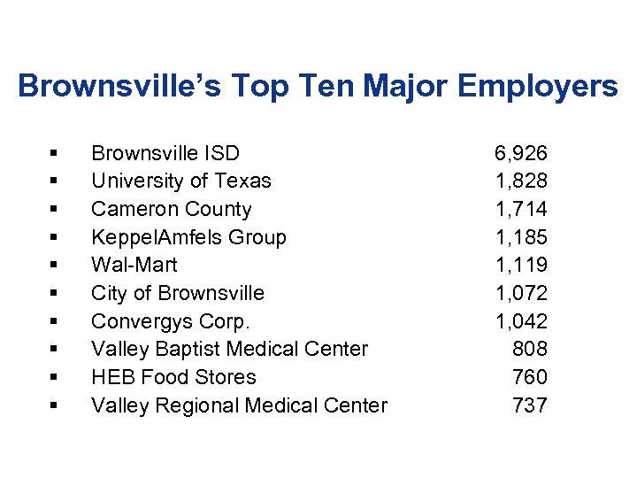 Brownsville's Top Ten Major Employers § § § § § Brownsville ISD University of