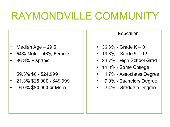 RAYMONDVILLE COMMUNITY Education • Median Age – 29. 5 • 54% Male – 46%