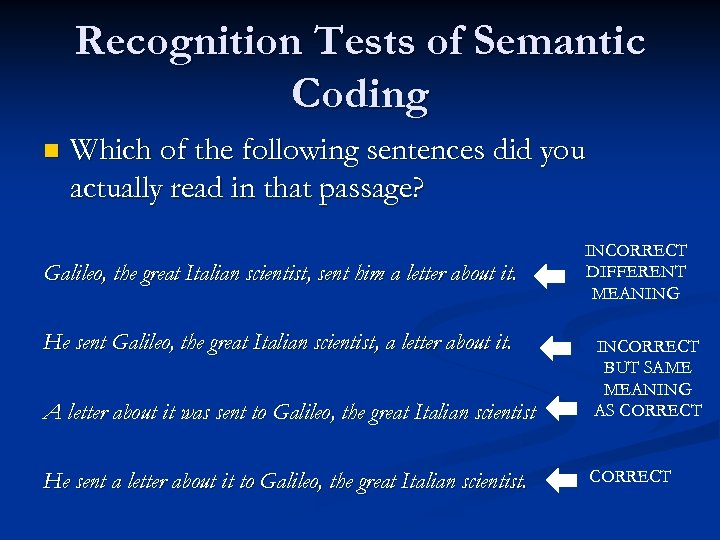 Recognition Tests of Semantic Coding n Which of the following sentences did you actually