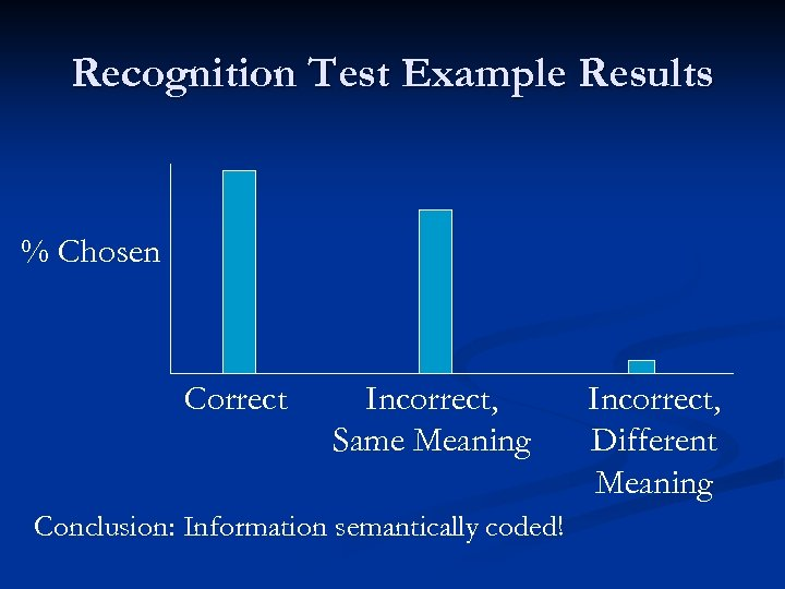 Recognition Test Example Results % Chosen Correct Incorrect, Same Meaning Conclusion: Information semantically coded!