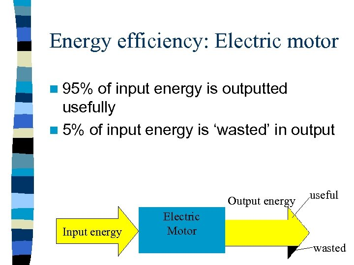 Energy efficiency: Electric motor n 95% of input energy is outputted usefully n 5%