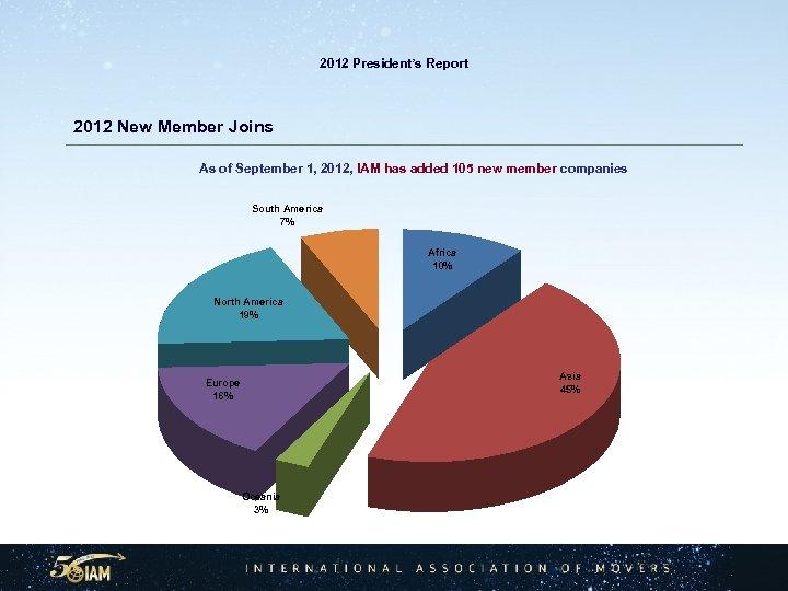 2012 President's Report 2012 New Member Joins As of September 1, 2012, IAM has