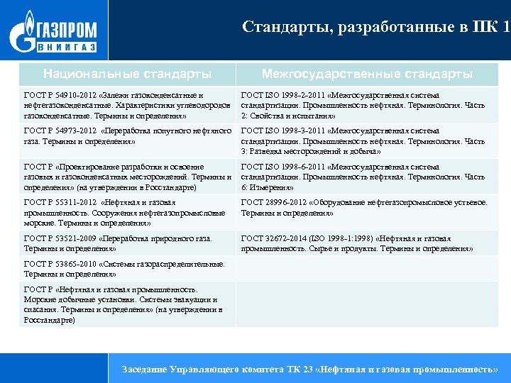 Стандарты, разработанные в ПК 1 Национальные стандарты ГОСТ Р 54910 -2012 «Залежи газоконденсатные и