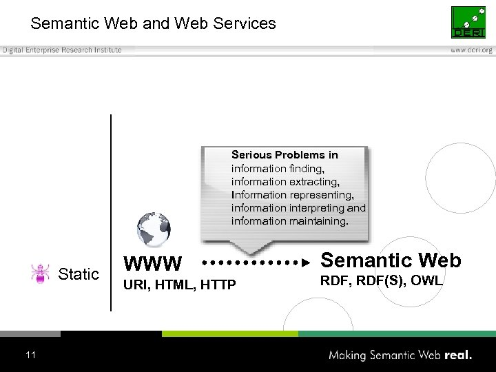 Semantic Web and Web Services Serious Problems in information finding, information extracting, Information representing,