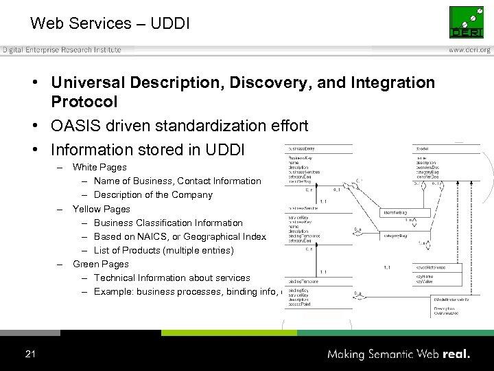 Web Services – UDDI • Universal Description, Discovery, and Integration Protocol • OASIS driven