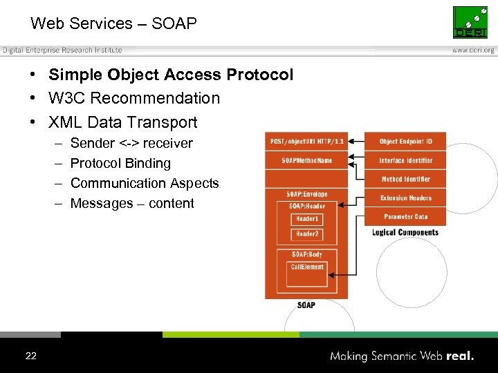 Web Services – SOAP • Simple Object Access Protocol • W 3 C Recommendation