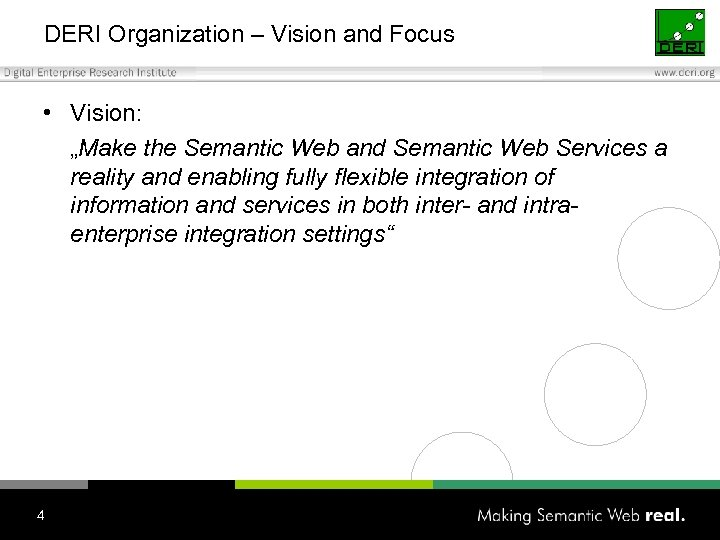 "DERI Organization – Vision and Focus • Vision: ""Make the Semantic Web and Semantic"