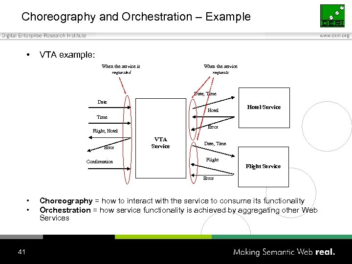 Choreography and Orchestration – Example • VTA example: When the service is requested When