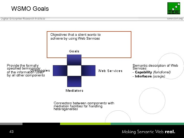 WSMO Goals Objectives that a client wants to achieve by using Web Services Provide