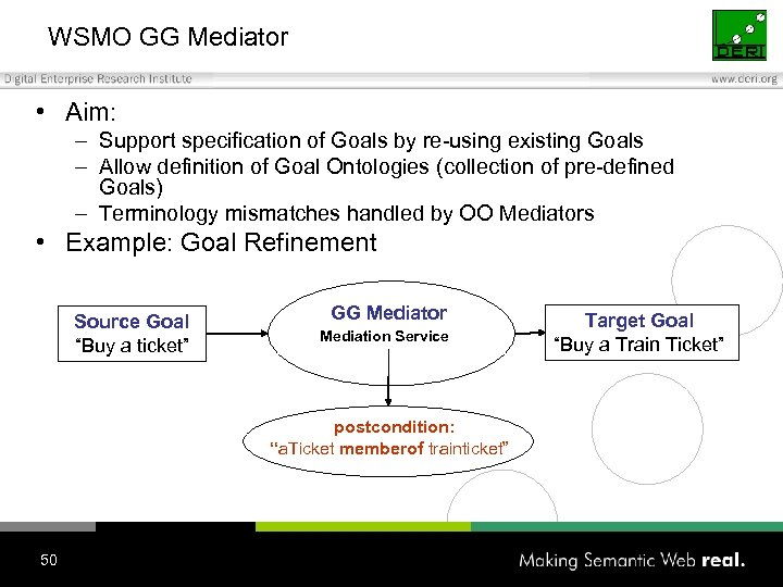 WSMO GG Mediator • Aim: – Support specification of Goals by re-using existing Goals