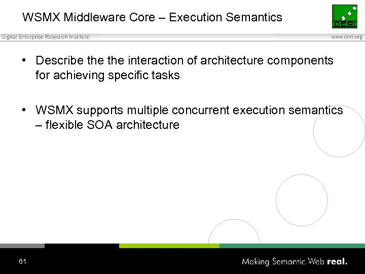 WSMX Middleware Core – Execution Semantics • Describe the interaction of architecture components for