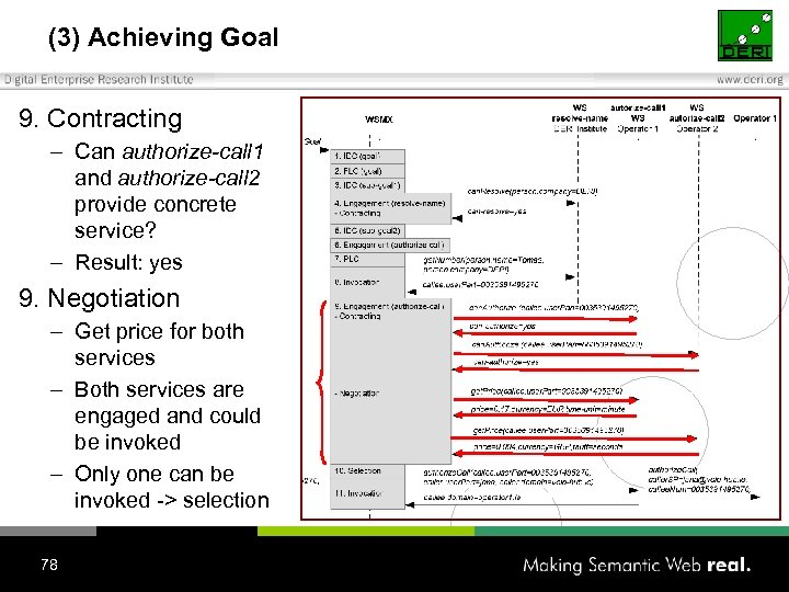 (3) Achieving Goal 9. Contracting – Can authorize-call 1 and authorize-call 2 provide concrete