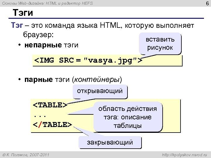 6 Основы Web-дизайна: HTML и редактор HEFS Тэги Тэг – это команда языка HTML,