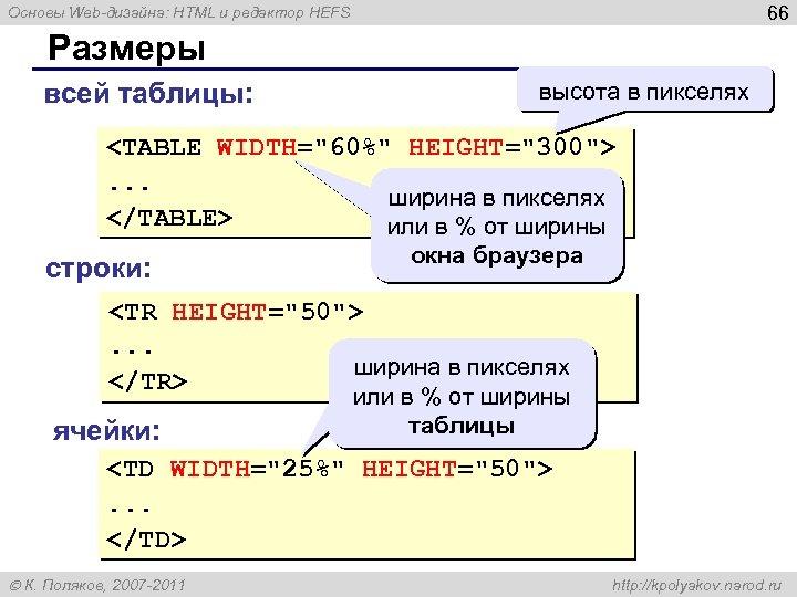 66 Основы Web-дизайна: HTML и редактор HEFS Размеры всей таблицы: высота в пикселях <TABLE
