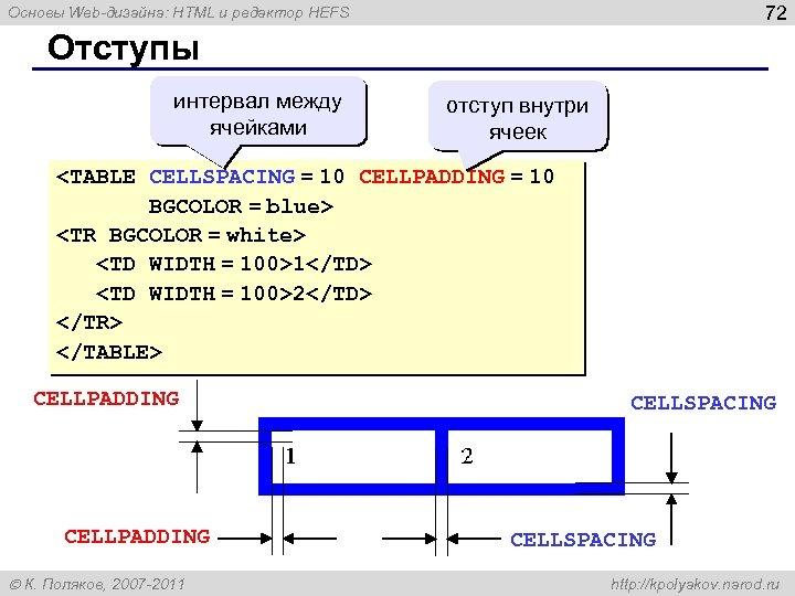 72 Основы Web-дизайна: HTML и редактор HEFS Отступы интервал между ячейками отступ внутри ячеек