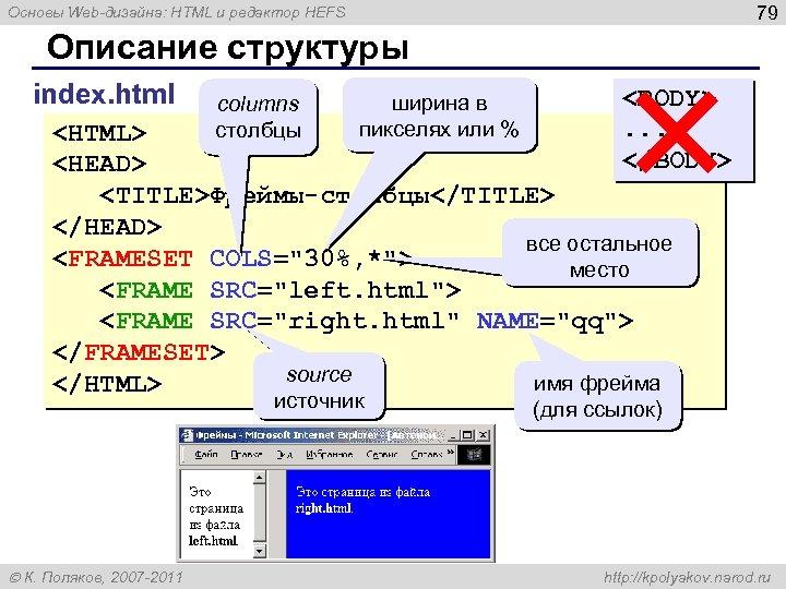 79 Основы Web-дизайна: HTML и редактор HEFS Описание структуры index. html columns столбцы ширина