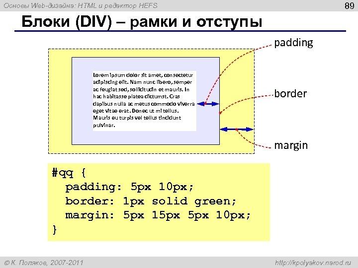 89 Основы Web-дизайна: HTML и редактор HEFS Блоки (DIV) – рамки и отступы padding
