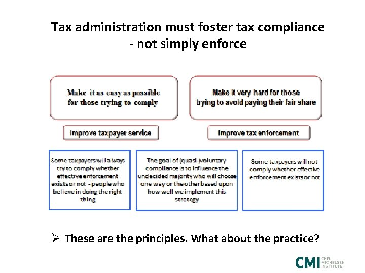 Tax administration must foster tax compliance - not simply enforce Ø These are the