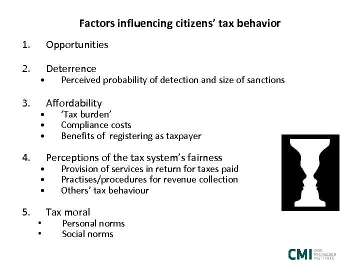 Factors influencing citizens' tax behavior 1. Opportunities 2. Deterrence 3. 4. 5. • •