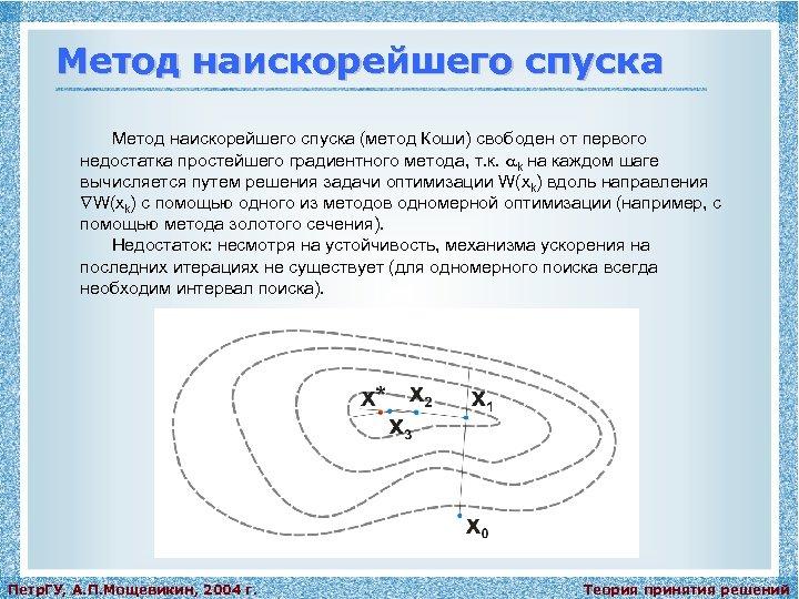 Метод наискорейшего спуска (метод Коши) свободен от первого недостатка простейшего градиентного метода, т. к.