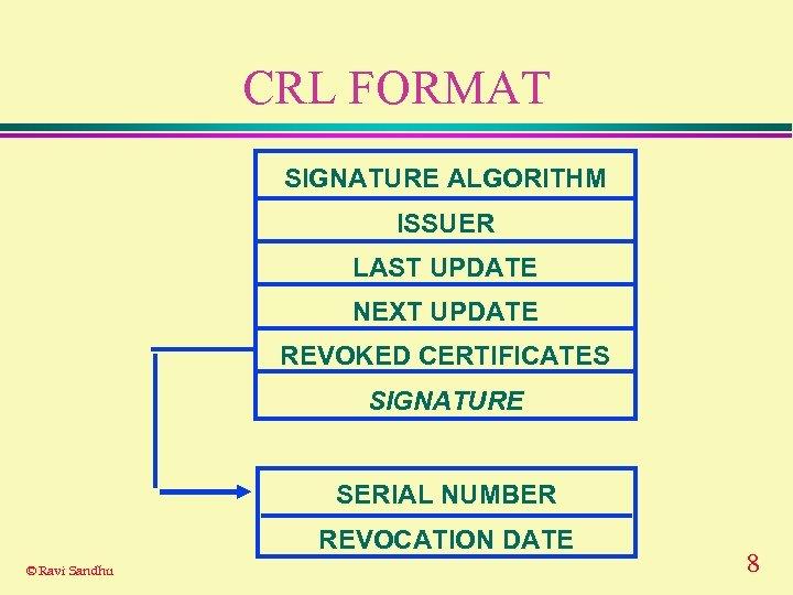 CRL FORMAT SIGNATURE ALGORITHM ISSUER LAST UPDATE NEXT UPDATE REVOKED CERTIFICATES SIGNATURE SERIAL NUMBER
