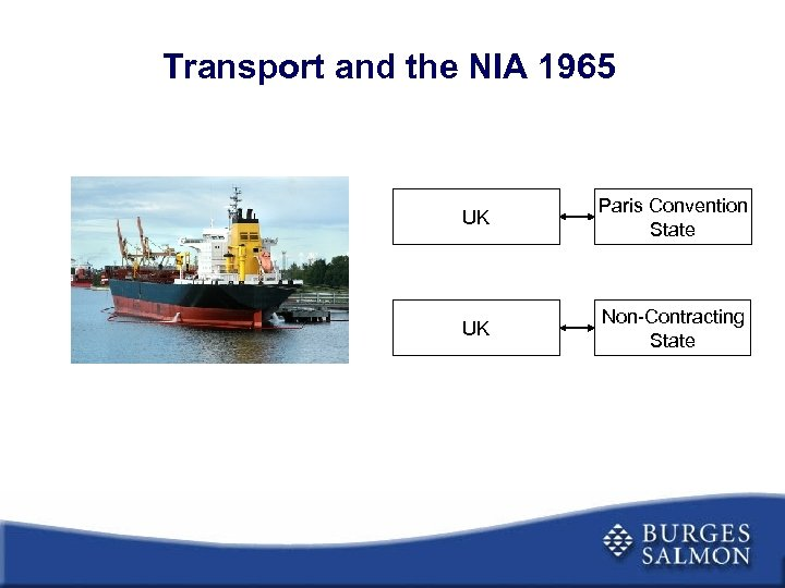 Transport and the NIA 1965 UK Paris Convention State UK Non-Contracting State