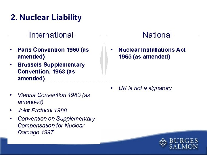 2. Nuclear Liability International • Paris Convention 1960 (as amended) • Brussels Supplementary Convention,