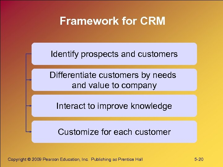 Framework for CRM Identify prospects and customers Differentiate customers by needs and value to