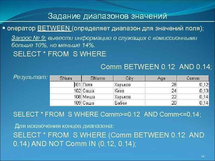Задание диапазонов значений § оператор BETWEEN (определяет диапазон для значений поля); Запрос № 9: