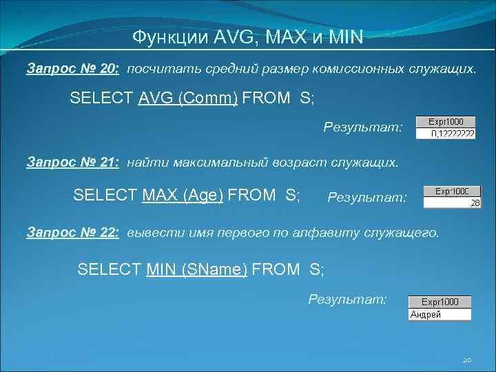 Функции AVG, MAX и MIN Запрос № 20: посчитать средний размер комиссионных служащих. SELECT