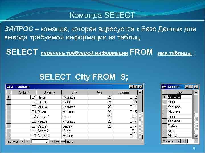 Команда SELECT ЗАПРОС – команда, которая адресуется к Базе Данных для вывода требуемой информации
