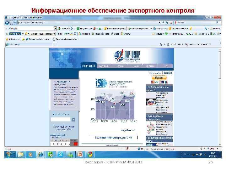 Информационное обеспечение экспортного контроля Покровский К. К. © НИЯУ МИФИ 2012 36