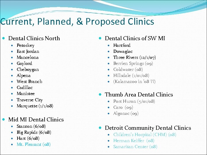 Current, Planned, & Proposed Clinics Dental Clinics North Petoskey East Jordan Mancelona Gaylord Cheboygan