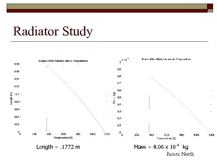 Radiator Study Length =. 1772 m Mass = 8. 06 x 10 -4 kg