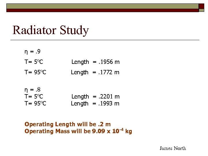 Radiator Study η =. 9 T= 5 o. C Length =. 1956 m T=