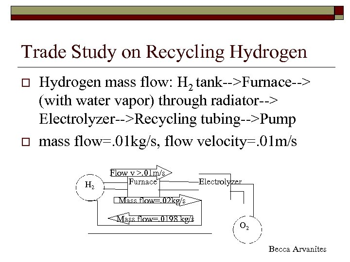 Trade Study on Recycling Hydrogen o o Hydrogen mass flow: H 2 tank-->Furnace--> (with