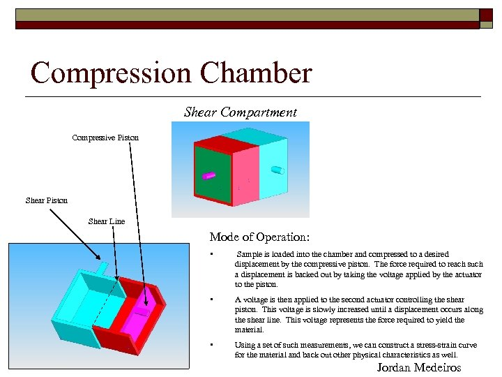 Compression Chamber Shear Compartment Compressive Piston Shear Line Mode of Operation: • Sample is