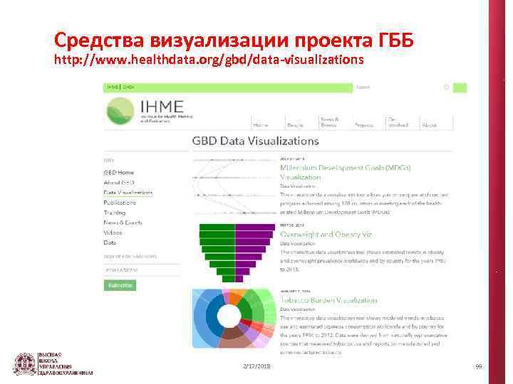 Средства визуализации проекта ГББ http: //www. healthdata. org/gbd/data-visualizations 2/17/2018 99
