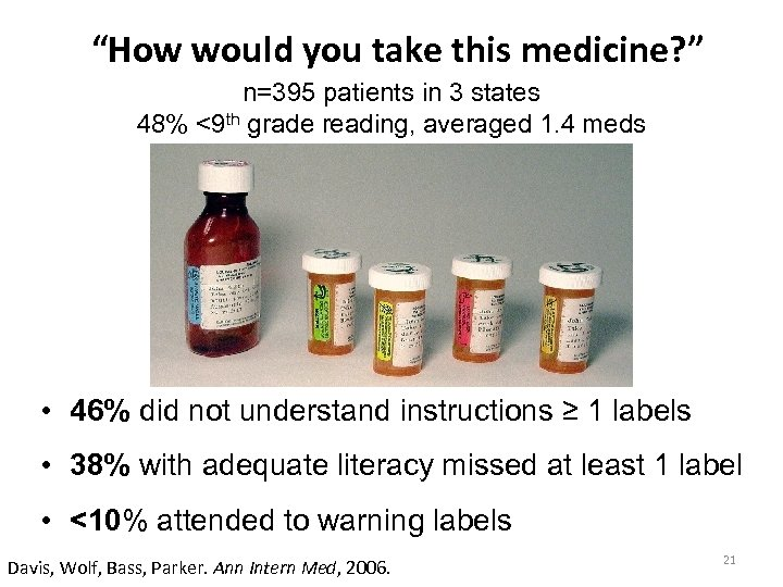 """""""How would you take this medicine? """" n=395 patients in 3 states 48% <9"""