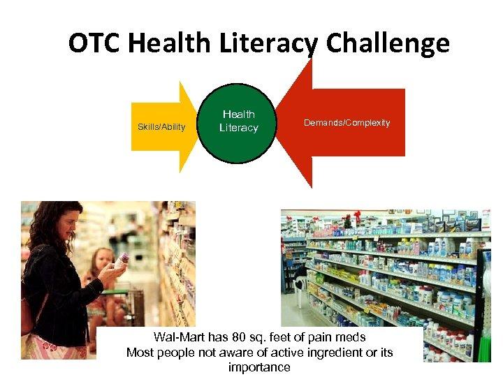 OTC Health Literacy Challenge Skills/Ability Health Literacy Demands/Complexity Wal-Mart has 80 sq. feet of