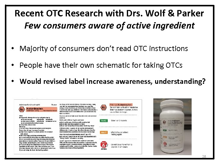 Recent OTC Research with Drs. Wolf & Parker Few consumers aware of active ingredient