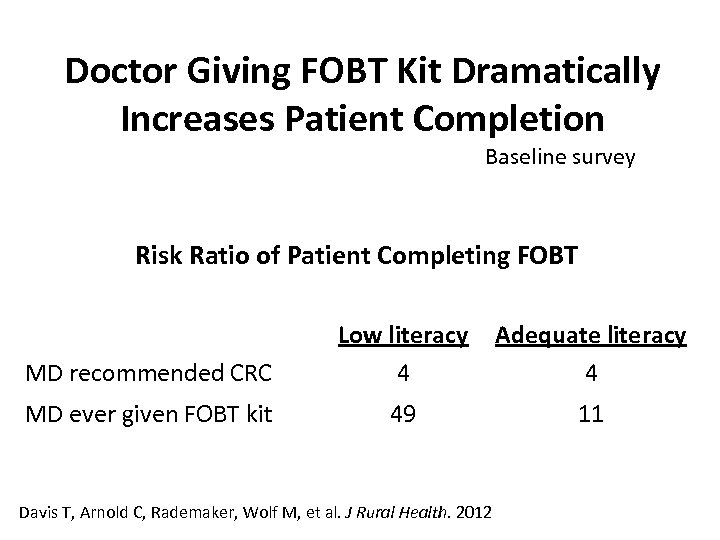 Doctor Giving FOBT Kit Dramatically Increases Patient Completion Baseline survey Risk Ratio of Patient